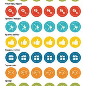 Стикеры-иконки «Делай день» №7, 10х21 см (1 см)
